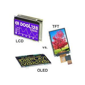 نمایشگر و LCD
